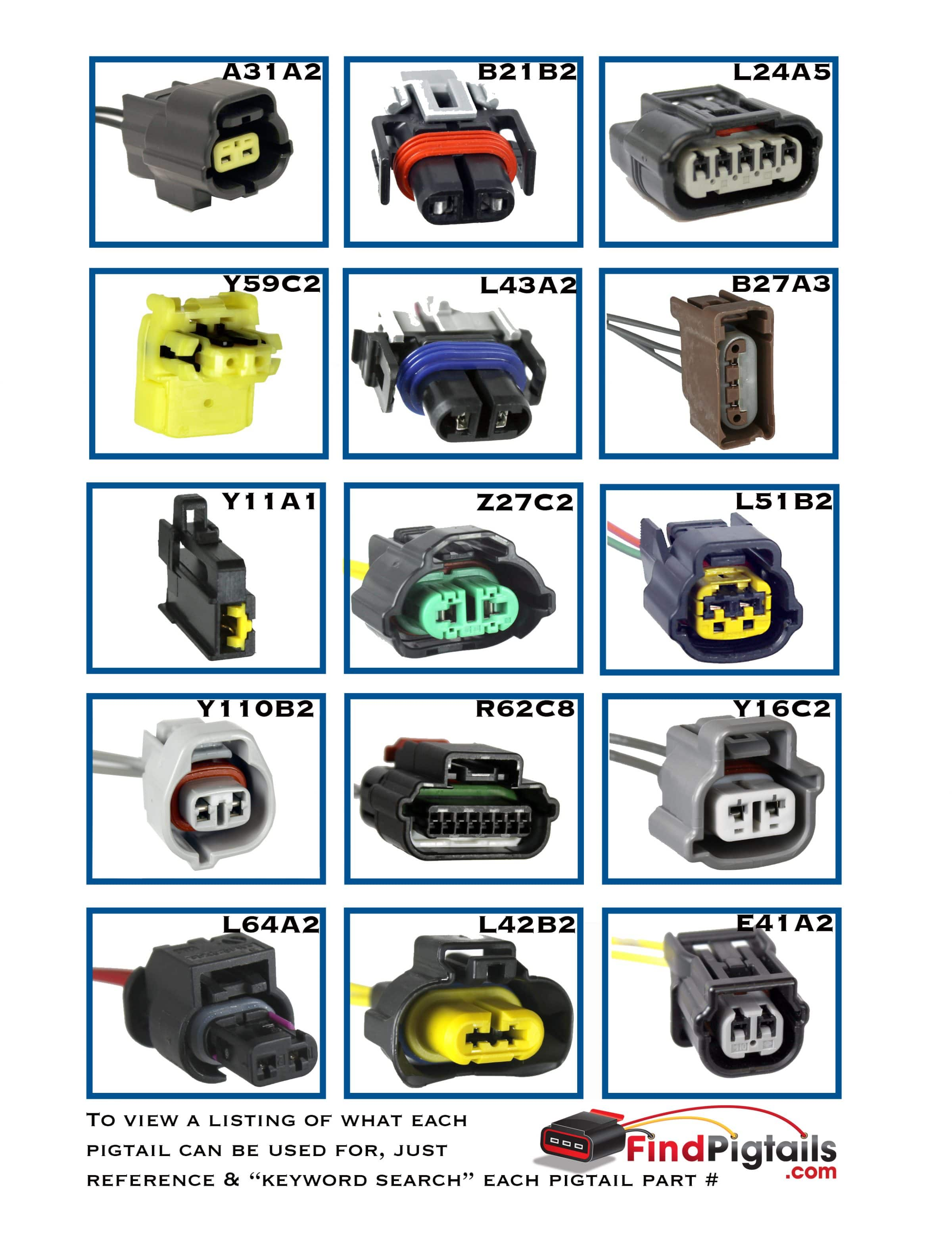 Top Selling Connectors